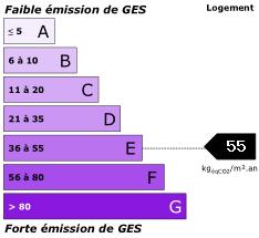 etiquette-ges-55